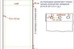 Схема установки люверсів