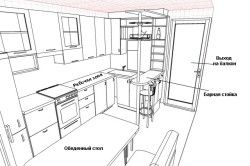 Схема кухні з барною стійкою