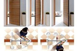 Принцип роботи міжкімнатних дверей типу