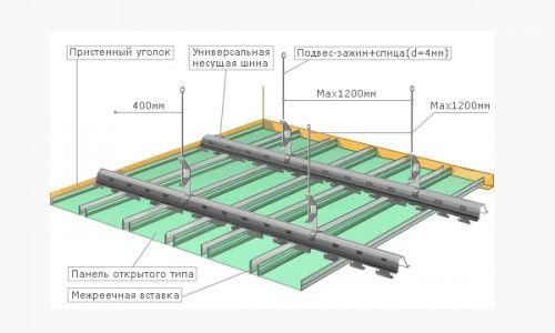 Фото - Як правильно вибрати підвісну стелю для ванної кімнати?
