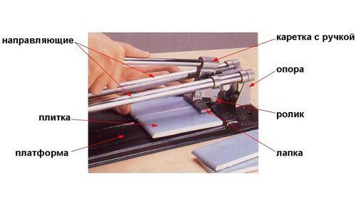 Фото - Як правильно вибрати ручний плиткоріз?