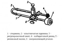 Схема стрижневого плиткореза