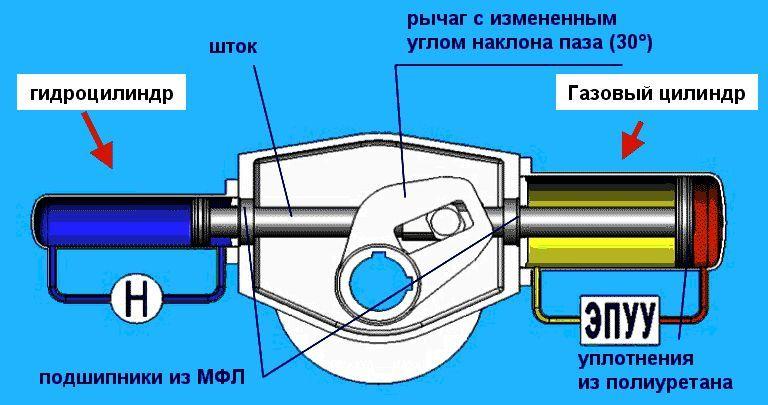 Схема підключення кульового крана і електроприводу
