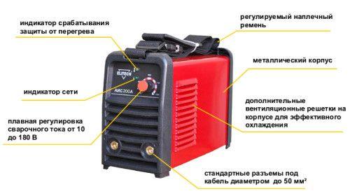 Фото - Основні відмінності інвертора від зварювального апарату