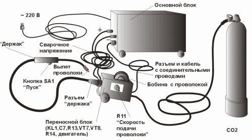 Схема пристрою зварювального напівавтомата