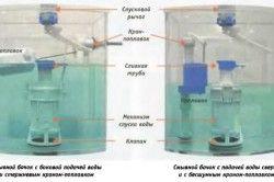 Схема пристрою зливного механізму.