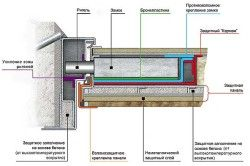 Схема пристрою замку металевих дверей