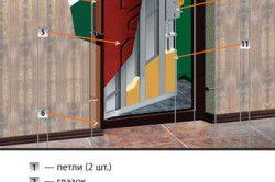 Схема монтажу металевих дверей