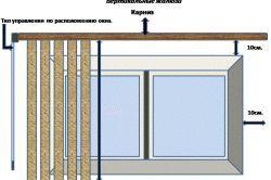 Фото - Як правильно вибрати жалюзі на вікна?