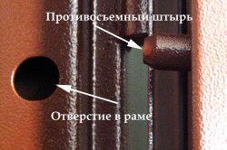 Схема розташування протизнімних штирів в двері