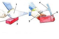 Різка цегли: 1 кельму, 2 - лінія рубки, 3 - цегла, 4 - кирка, 5 - сколювання непотрібних частин цегли, 6 - сколювання невеликими частинами.