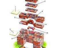 Мал. 1. Схема кладки цегельного мангала: 1, 3 - бетонна плита, 2 - арка, 4 - порожнечі, 5 - фундамент, 6 - щебінь, 7 - шматочки цегли і плитка, 8 - рубані цеглини, 9 - шматочки плитки, 10 - обрамлення димоходу, 11 - бетон.