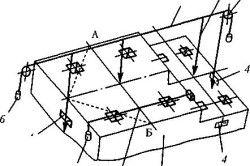 Схема розмітки фундаменту для установки радіального вентилятора