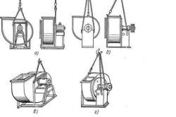 Стропування вентиляторів різного конструктивного виконання