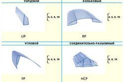 Різновиди профілів стільникового полікарбонату