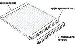Схема монтажу листа полікарбонату