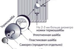 Схема кріплення полікарбонату Термошайба