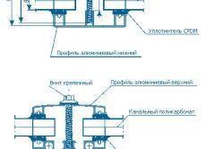 Схема кріплення полікарбонату за допомогою алюмінієвих профілів