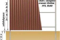 Схема монтажу паркану з профнастилу.