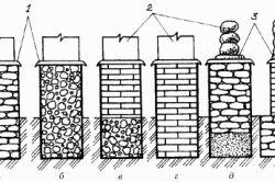 Фото - Як правильно закласти фундамент з додаванням бутового каменю