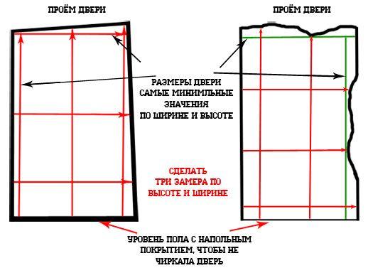 Фото - Як правильно заміряти і підібрати вхідні двері