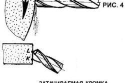 Схема заточування свердла