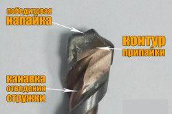 Схема пристрою побідитового свердла