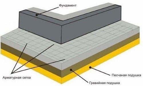 Пристрій вимощення з бетону