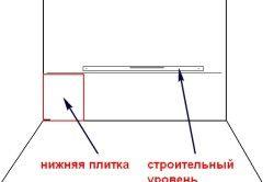 Схема укладання плитки на стіну