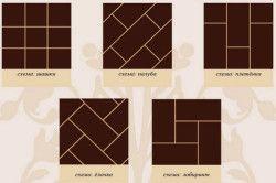 Способи укладання керамічної плитки