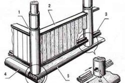 Схема установки колон веранди.