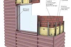 Схема обшивки стін профнастилом.