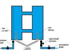 Схема зливу водонагрівача