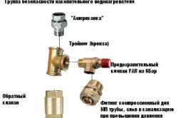 Схема клапанів водонагрівача