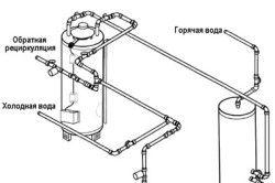 Схема обвязки водонагрівача