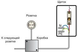 Схема монтажу розетки для бойлера