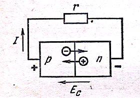 Фото - Як відбувається процес перетворення променевої енергії в електричну