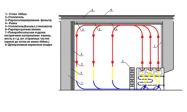 Як зробити декоративну і захисну обробку електрокам'янки?