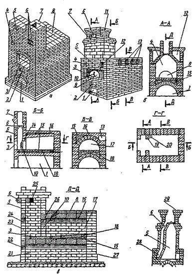 Фото - Як зробити розрахунок кількості цеглин для будівництва печі