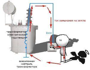 Схема розділового трансформатора