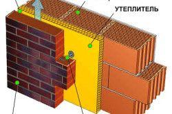 Утеплення фасадів мінеральною ватою