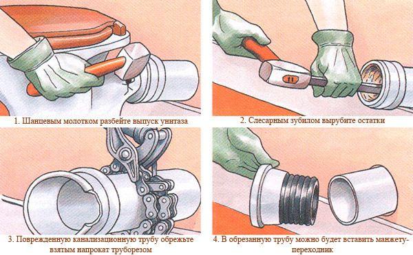 Фото - Як зробити заміну крана своїми руками?