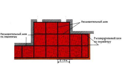 Фото - Як проводиться укладання підлогової керамічної плитки