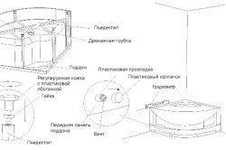 Схема огородження душової кабіни