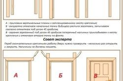 Установка наличників міжкімнатних дверей