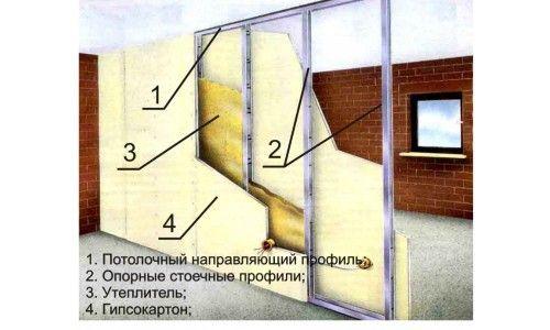 Фото - Як провести збірку стіни з гіпсокартону?