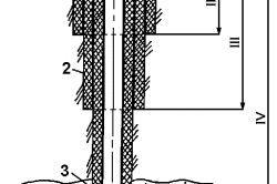 Установка і кріплення свердловини