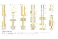 Схема конструкцій свердловин
