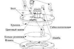 Схема елементів свердловинного оголовка