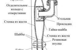 Схема пристрою сонячного радіатора